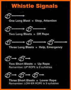 Whistle Signals